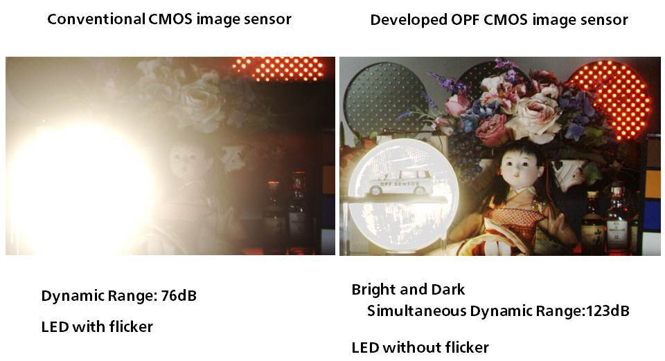 Panasonic To Increase Camera Dynamic Range 10x