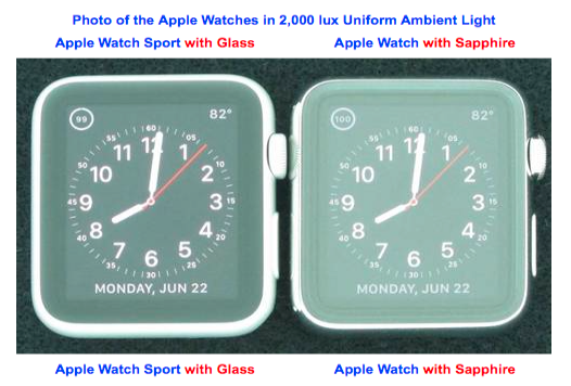 Apple Watch Display Reflectance Unveiled